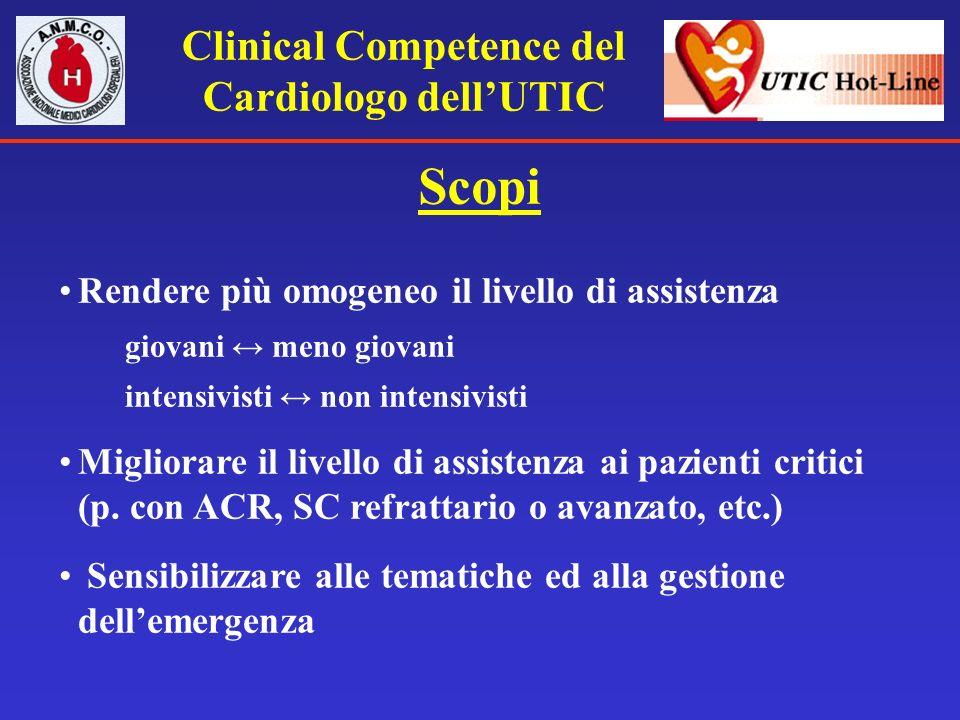 Clinical Competence del Cardiologo dellUTIC Scopi Rendere più omogeneo il livello di assistenza giovani meno giovani intensivisti non intensivisti Mig
