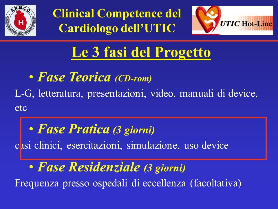 Clinical Competence del Cardiologo dellUTIC Le 3 fasi del Progetto Fase Teorica (CD-rom) L-G, letteratura, presentazioni, video, manuali di device, et