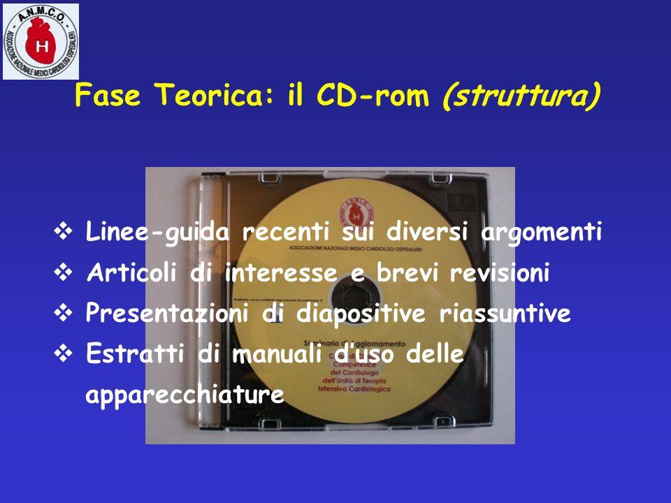 Fase Teorica: il CD-rom (struttura) Linee-guida recenti sui diversi argomenti Articoli di interesse e brevi revisioni Presentazioni di diapositive ria