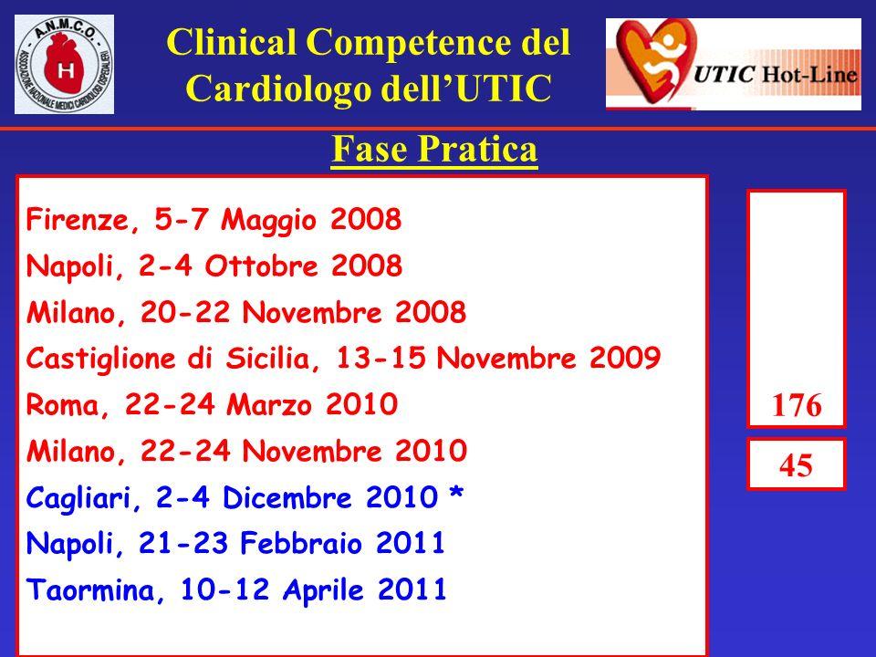 Clinical Competence del Cardiologo dellUTIC Fase Pratica Firenze, 5-7 Maggio 2008 Napoli, 2-4 Ottobre 2008 Milano, 20-22 Novembre 2008 Castiglione di