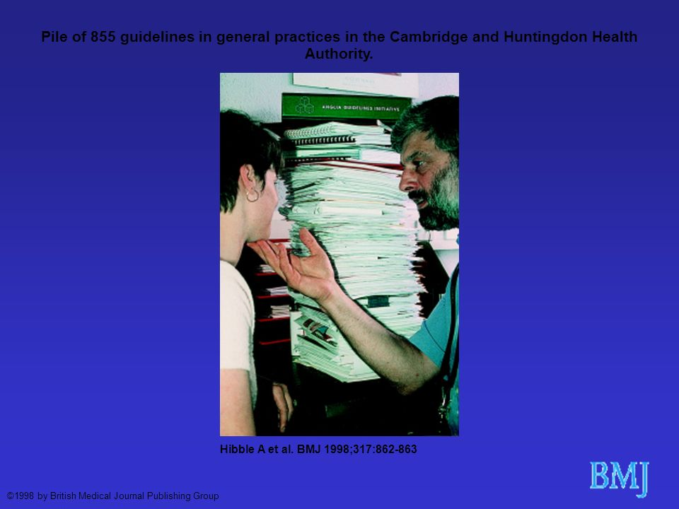 Pile of 855 guidelines in general practices in the Cambridge and Huntingdon Health Authority. Hibble A et al. BMJ 1998;317:862-863 ©1998 by British Me