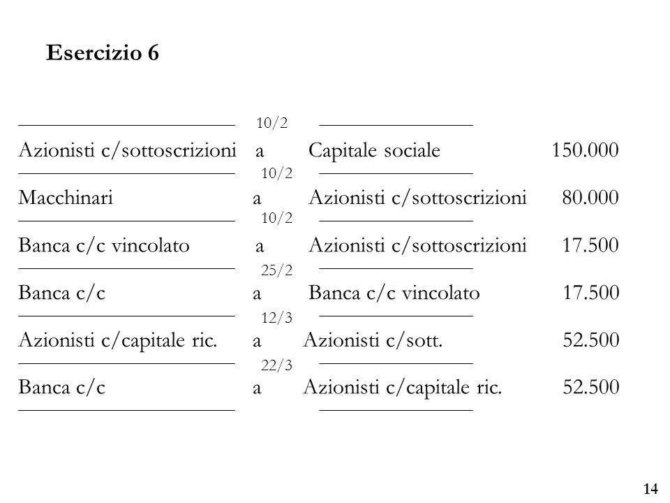 Università degli Studi di Parma 14 Azionisti c/sottoscrizionia Capitale sociale 150.000 Macchinari a Azionisti c/sottoscrizioni 80.000 Banca c/c vincolatoa Azionisti c/sottoscrizioni 17.500 Banca c/c a Banca c/c vincolato 17.500 10/2 25/2 Azionisti c/capitale ric.