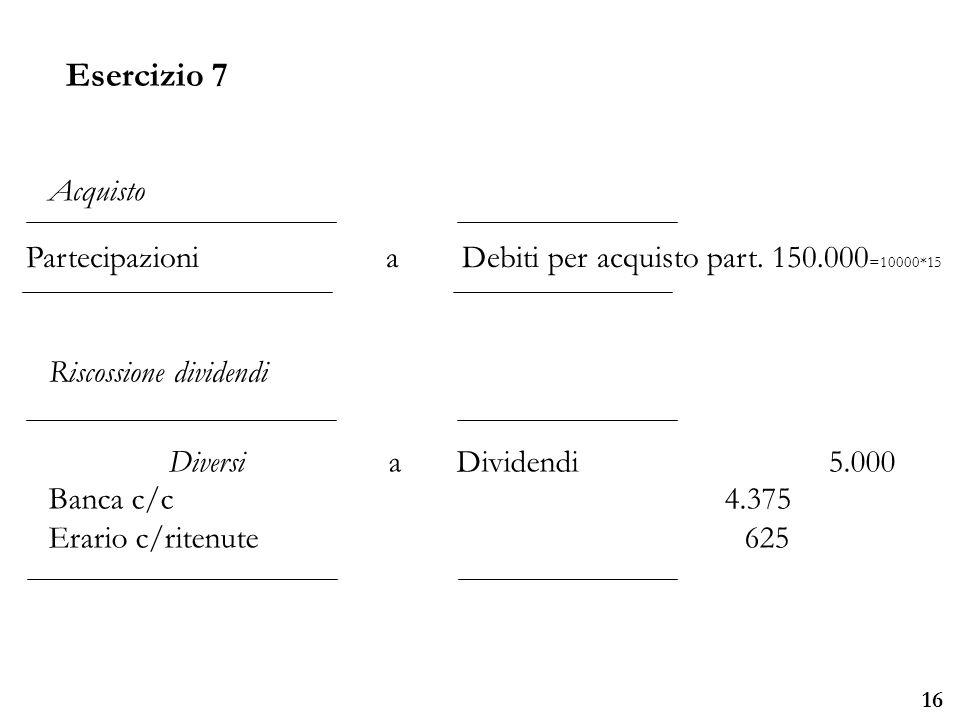 Università degli Studi di Parma 16 Partecipazioni a Debiti per acquisto part.