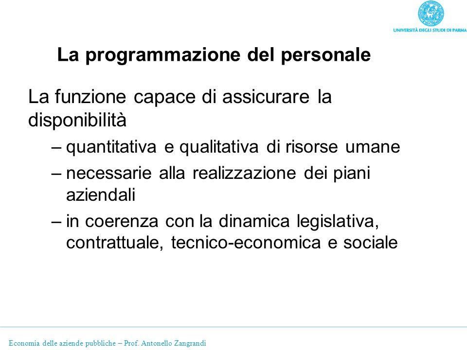 Economia delle aziende pubbliche – Prof. Antonello Zangrandi La programmazione del personale La funzione capace di assicurare la disponibilità –quanti