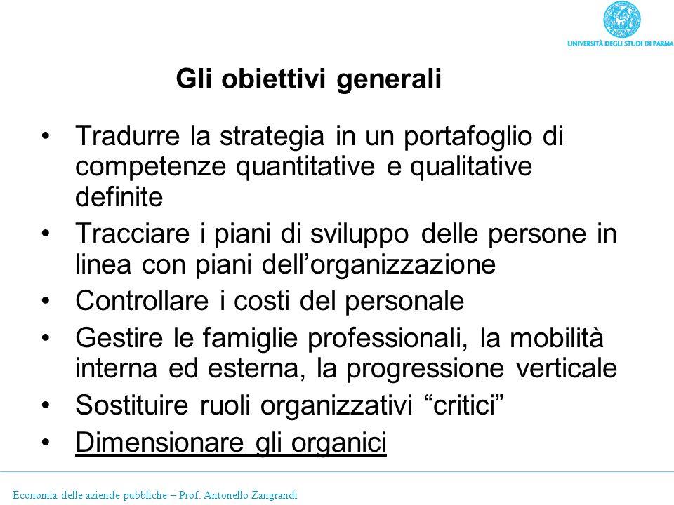 Economia delle aziende pubbliche – Prof. Antonello Zangrandi Gli obiettivi generali Tradurre la strategia in un portafoglio di competenze quantitative
