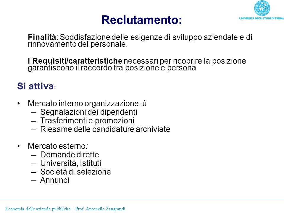 Economia delle aziende pubbliche – Prof. Antonello Zangrandi Reclutamento: Finalità: Soddisfazione delle esigenze di sviluppo aziendale e di rinnovame