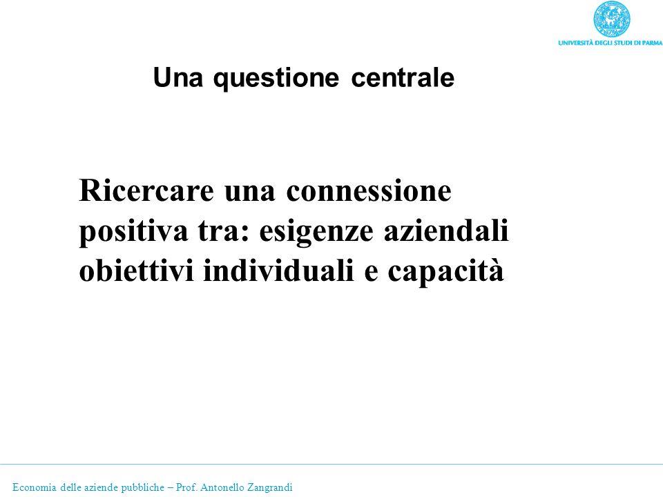 Economia delle aziende pubbliche – Prof. Antonello Zangrandi Una questione centrale Ricercare una connessione positiva tra: esigenze aziendali obietti