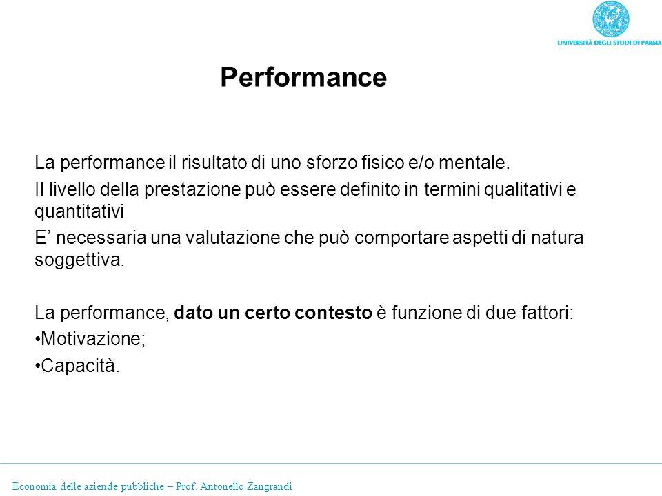 Economia delle aziende pubbliche – Prof. Antonello Zangrandi Performance La performance il risultato di uno sforzo fisico e/o mentale. Il livello dell
