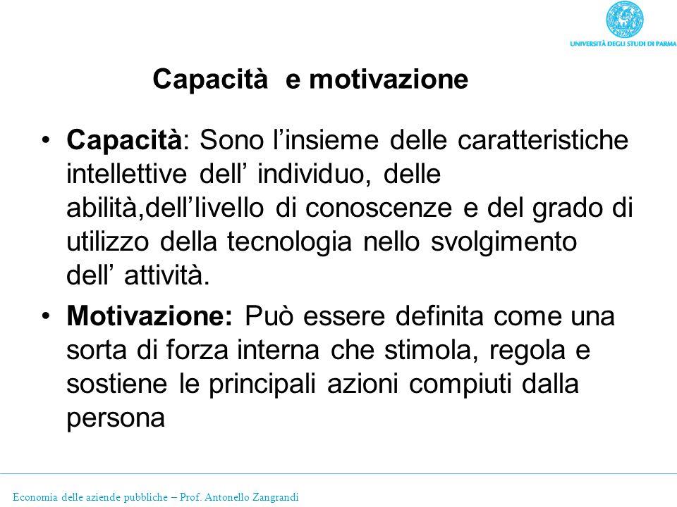 Economia delle aziende pubbliche – Prof. Antonello Zangrandi Capacità e motivazione Capacità: Sono linsieme delle caratteristiche intellettive dell in