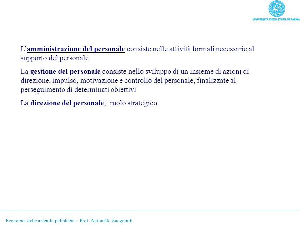 Economia delle aziende pubbliche – Prof. Antonello Zangrandi Lamministrazione del personale consiste nelle attività formali necessarie al supporto del