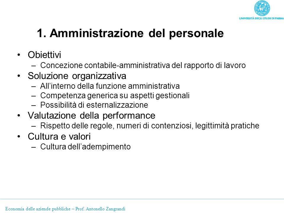 Economia delle aziende pubbliche – Prof. Antonello Zangrandi 1. Amministrazione del personale Obiettivi –Concezione contabile-amministrativa del rappo