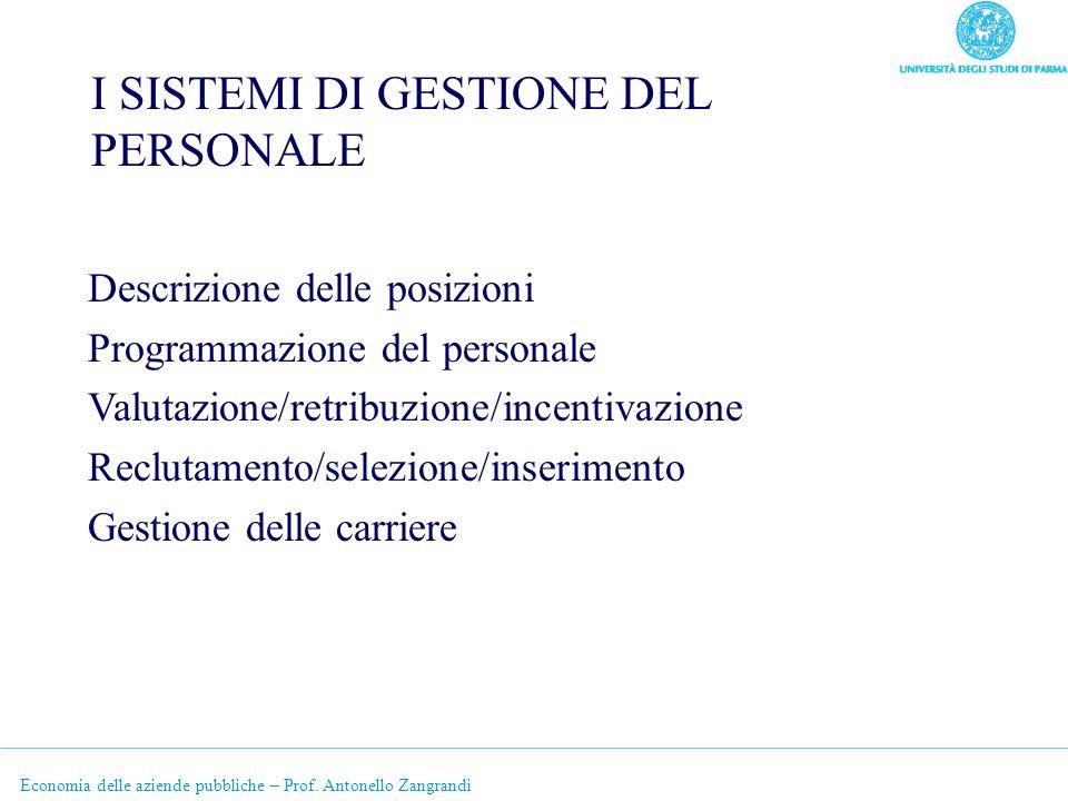 Economia delle aziende pubbliche – Prof. Antonello Zangrandi I SISTEMI DI GESTIONE DEL PERSONALE Descrizione delle posizioni Programmazione del person