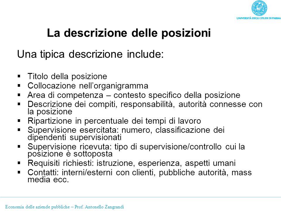 Economia delle aziende pubbliche – Prof. Antonello Zangrandi La descrizione delle posizioni Una tipica descrizione include: Titolo della posizione Col