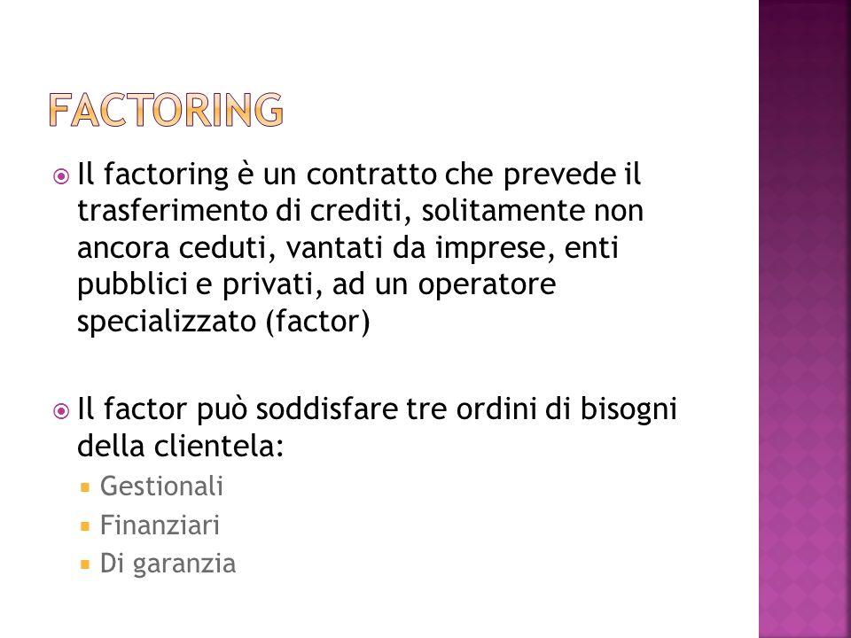 Il factoring è un contratto che prevede il trasferimento di crediti, solitamente non ancora ceduti, vantati da imprese, enti pubblici e privati, ad un