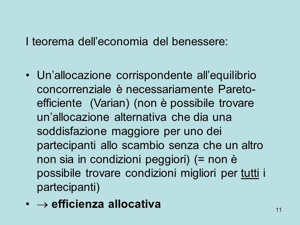 11 I teorema delleconomia del benessere: Unallocazione corrispondente allequilibrio concorrenziale è necessariamente Pareto- efficiente (Varian) (non