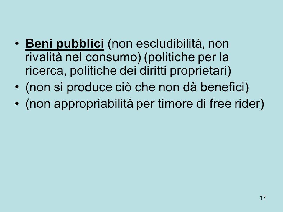 17 Beni pubblici (non escludibilità, non rivalità nel consumo) (politiche per la ricerca, politiche dei diritti proprietari) (non si produce ciò che non dà benefici) (non appropriabilità per timore di free rider)