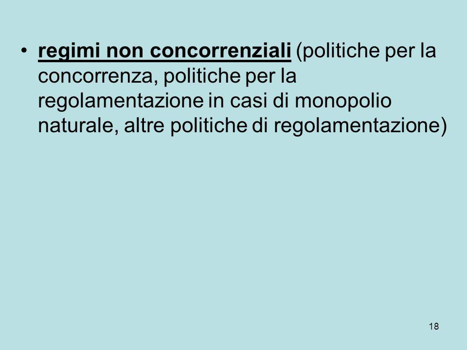 18 regimi non concorrenziali (politiche per la concorrenza, politiche per la regolamentazione in casi di monopolio naturale, altre politiche di regolamentazione)