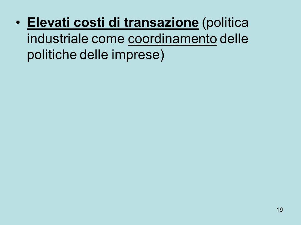 19 Elevati costi di transazione (politica industriale come coordinamento delle politiche delle imprese)