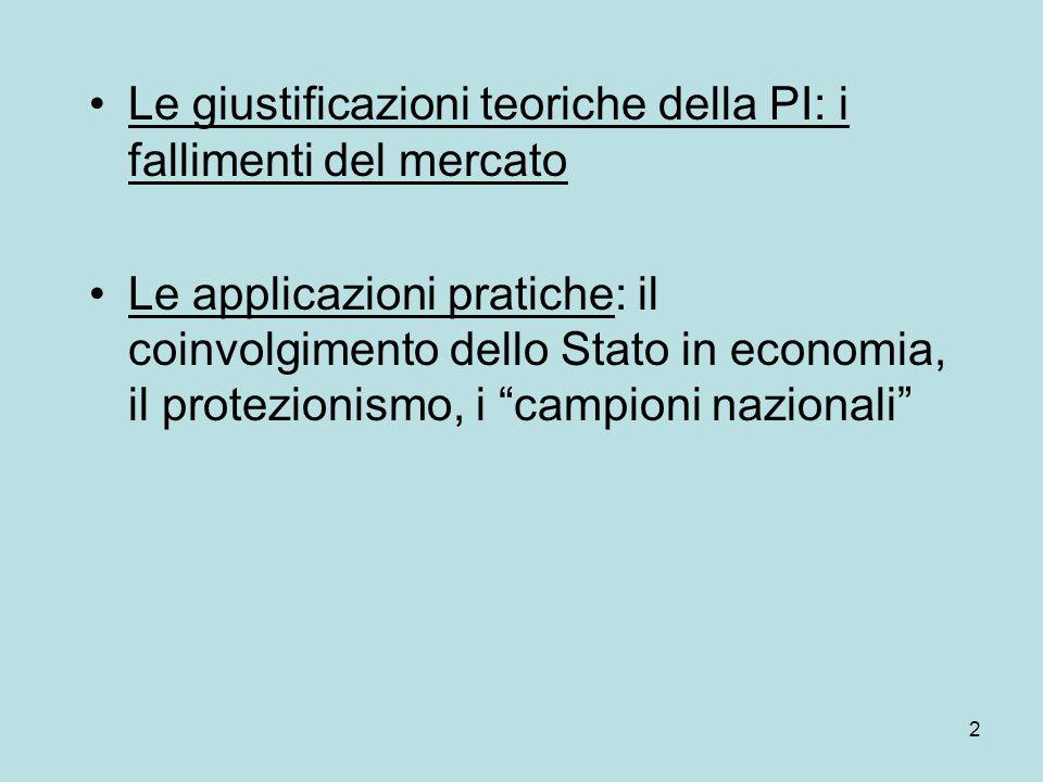 2 Le giustificazioni teoriche della PI: i fallimenti del mercato Le applicazioni pratiche: il coinvolgimento dello Stato in economia, il protezionismo, i campioni nazionali