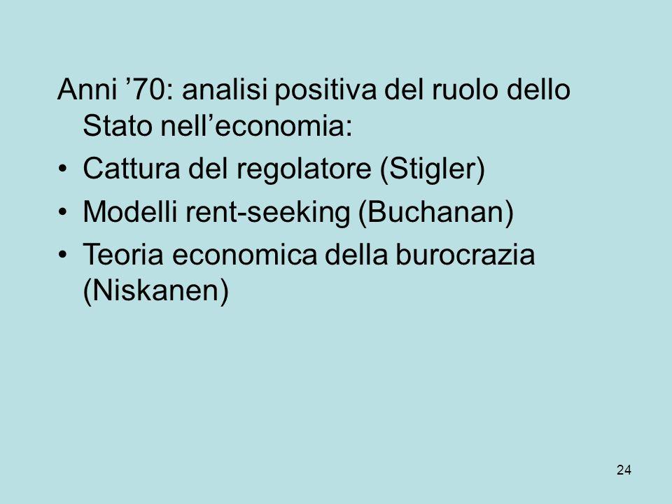 24 Anni 70: analisi positiva del ruolo dello Stato nelleconomia: Cattura del regolatore (Stigler) Modelli rent-seeking (Buchanan) Teoria economica della burocrazia (Niskanen)