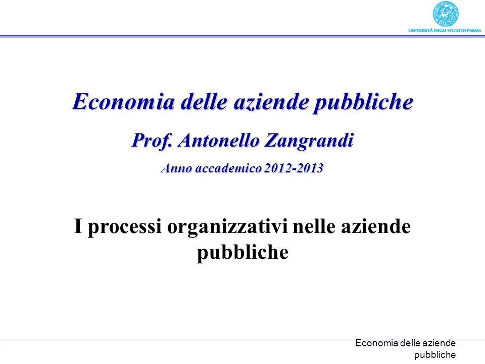 Economia delle aziende pubbliche Prof. Antonello Zangrandi Anno accademico 2012-2013 I processi organizzativi nelle aziende pubbliche
