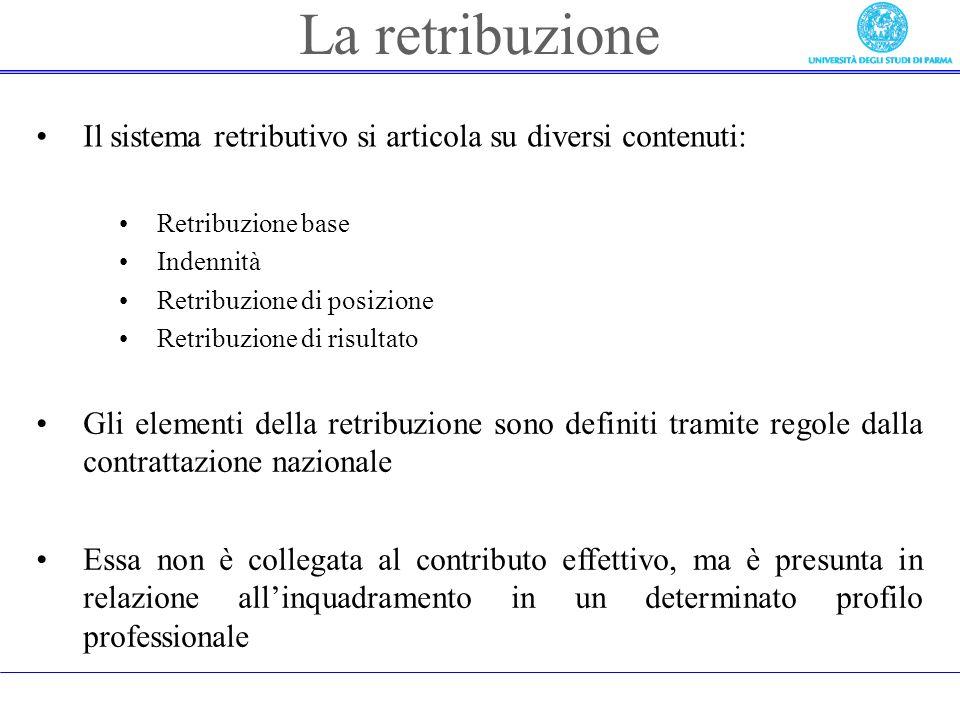 Il sistema retributivo si articola su diversi contenuti: La retribuzione Retribuzione base Indennità Retribuzione di posizione Retribuzione di risulta