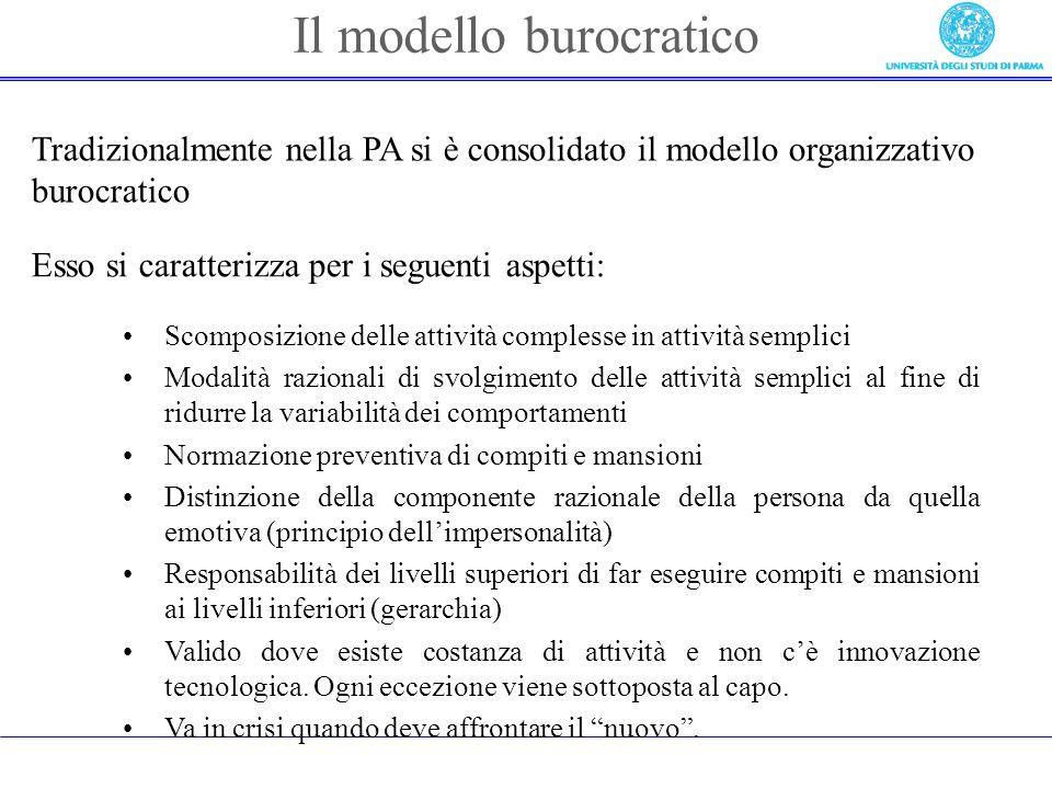 Il modello burocratico Tradizionalmente nella PA si è consolidato il modello organizzativo burocratico Scomposizione delle attività complesse in attiv