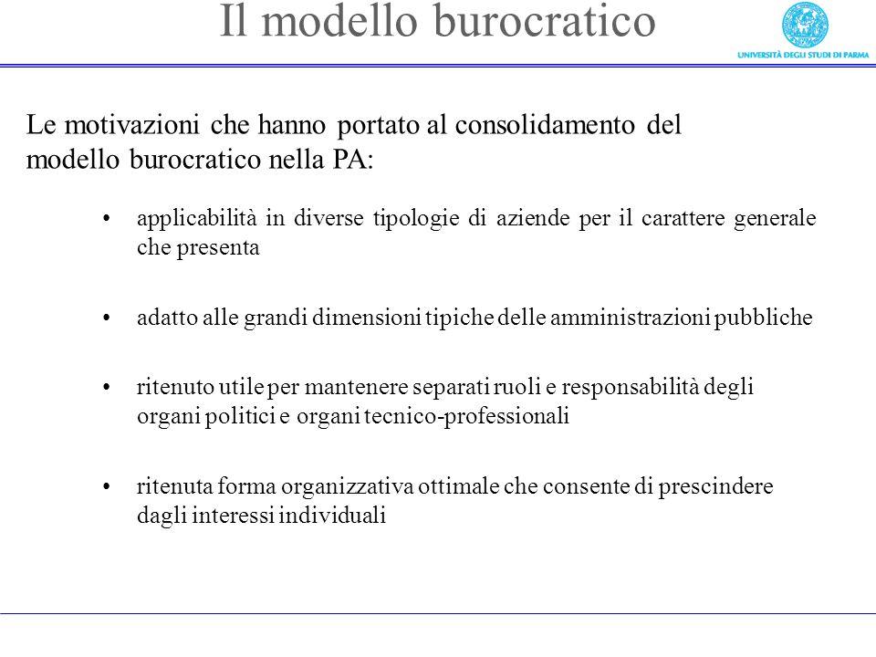 Economia delle aziende pubbliche Organizzazione pubblica come organizzazione burocratica Dimensione della parcellizzazione del lavoro Dimensione della responsabilità sui compiti Proceduralizzazione CARATTERISTICHE dellORGANIZZAZIONE DEGLI ENTI PUBBLICI