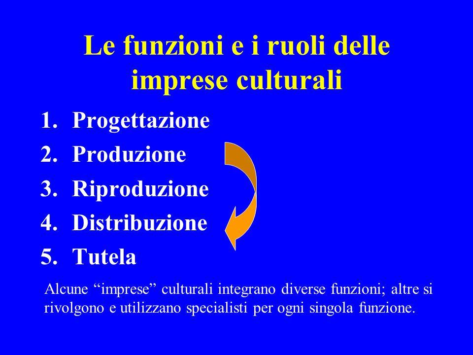 Le funzioni e i ruoli delle imprese culturali 1.Progettazione 2.Produzione 3.Riproduzione 4.Distribuzione 5.Tutela Alcune imprese culturali integrano
