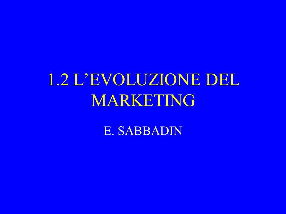 1.2 LEVOLUZIONE DEL MARKETING E. SABBADIN
