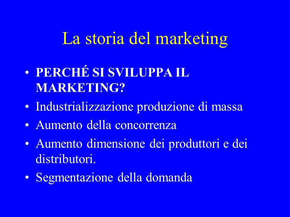 La storia del marketing PERCHÉ SI SVILUPPA IL MARKETING? Industrializzazione produzione di massa Aumento della concorrenza Aumento dimensione dei prod