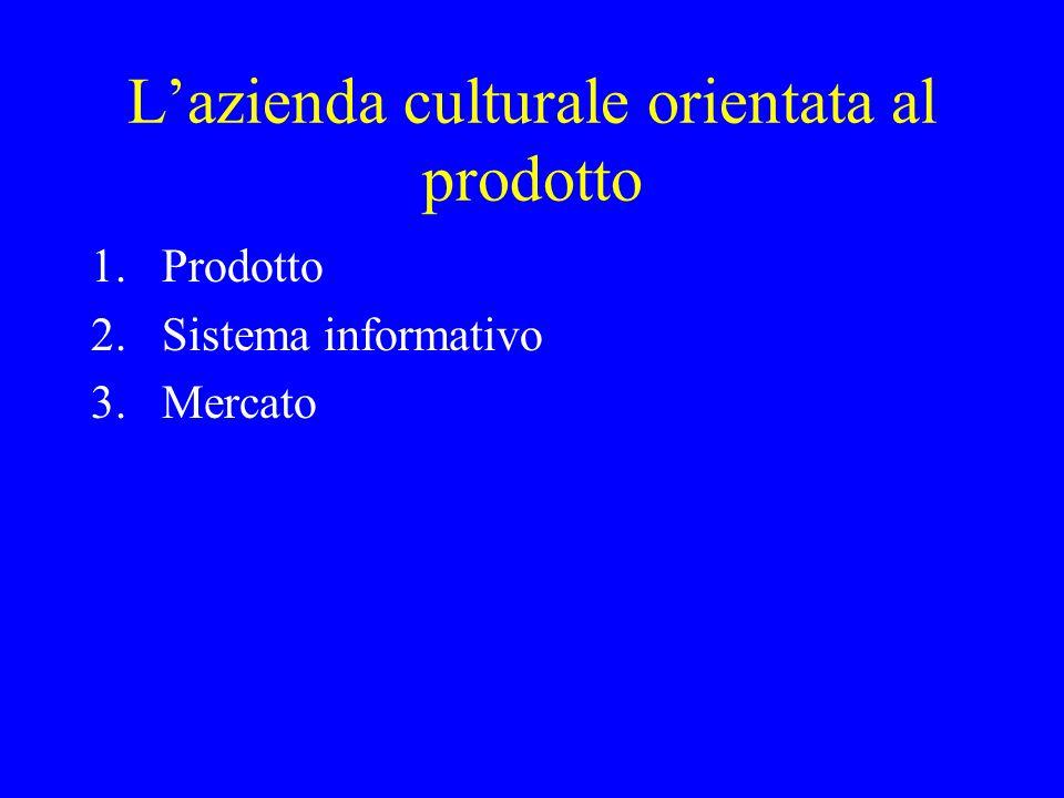 Lazienda culturale orientata al prodotto 1.Prodotto 2.Sistema informativo 3.Mercato