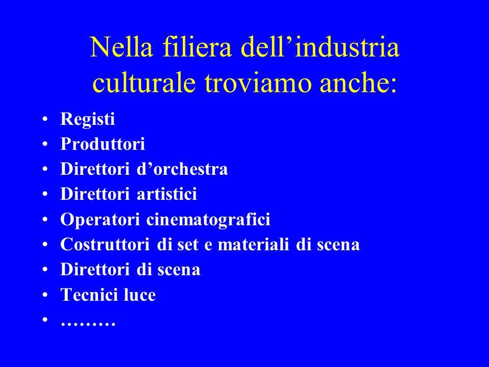Nella filiera dellindustria culturale troviamo anche: Registi Produttori Direttori dorchestra Direttori artistici Operatori cinematografici Costruttor
