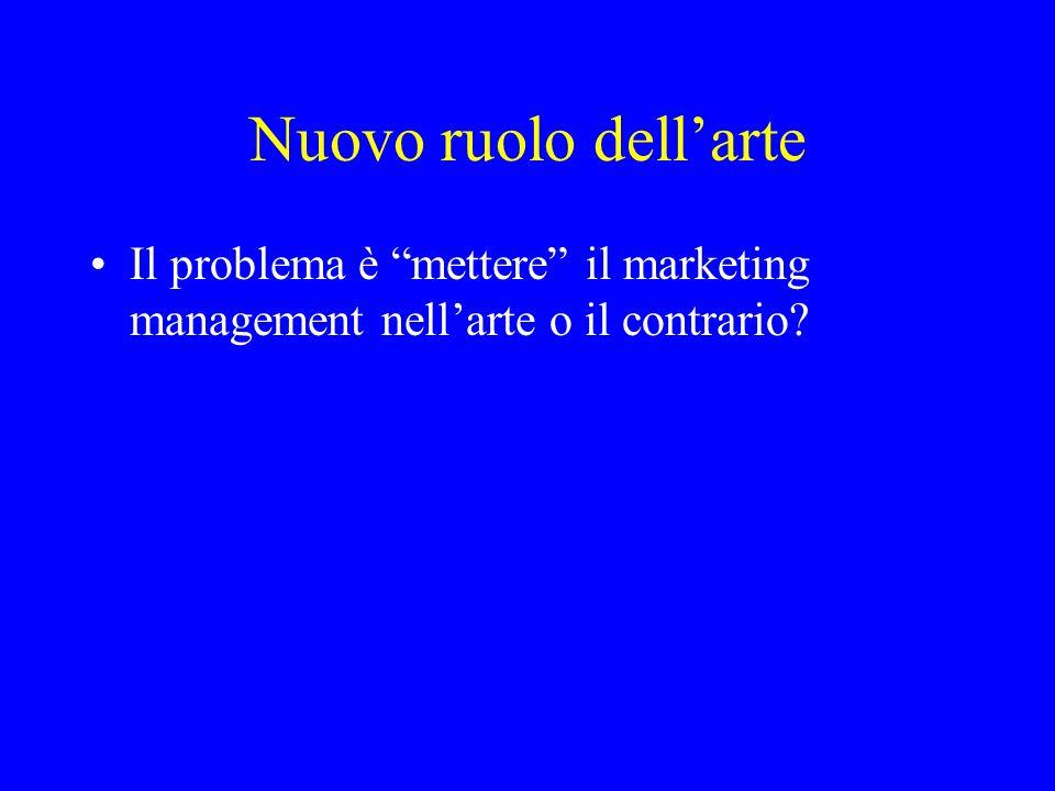 Nuovo ruolo dellarte Il problema è mettere il marketing management nellarte o il contrario?