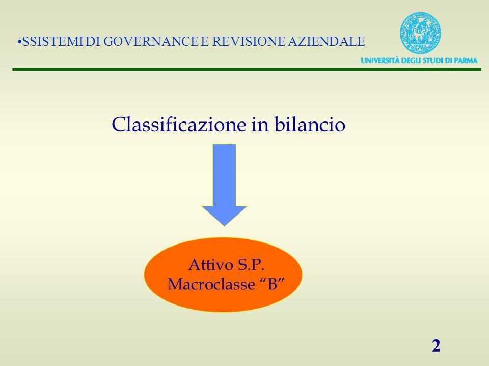 SSISTEMI DI GOVERNANCE E REVISIONE AZIENDALE 2 Attivo S.P. Macroclasse B Classificazione in bilancio