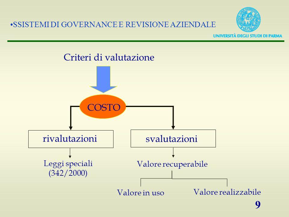 SSISTEMI DI GOVERNANCE E REVISIONE AZIENDALE 9 Criteri di valutazione COSTO rivalutazioni svalutazioni Leggi speciali (342/2000) Valore recuperabile V
