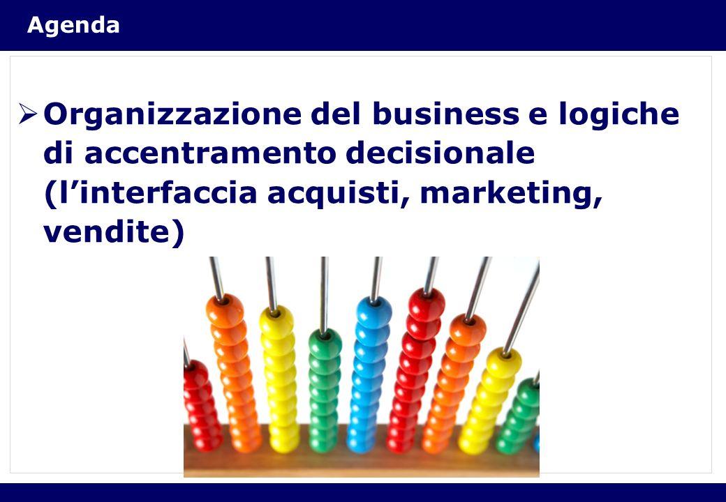 Agenda Organizzazione del business e logiche di accentramento decisionale (linterfaccia acquisti, marketing, vendite)