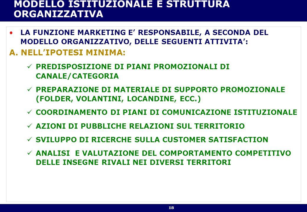18 LA FUNZIONE MARKETING E RESPONSABILE, A SECONDA DEL MODELLO ORGANIZZATIVO, DELLE SEGUENTI ATTIVITA: A.