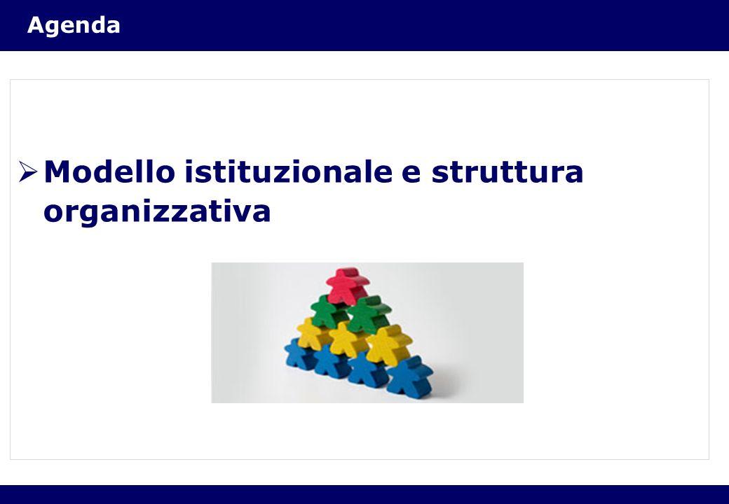 Agenda Modello istituzionale e struttura organizzativa