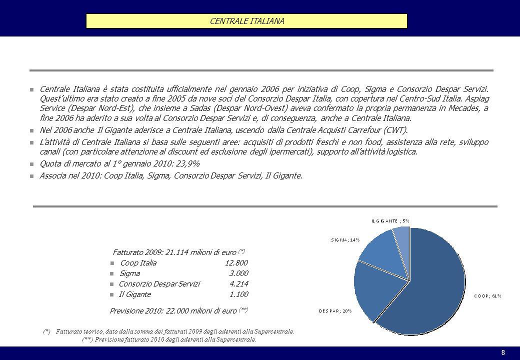 8 Centrale Italiana è stata costituita ufficialmente nel gennaio 2006 per iniziativa di Coop, Sigma e Consorzio Despar Servizi. Questultimo era stato
