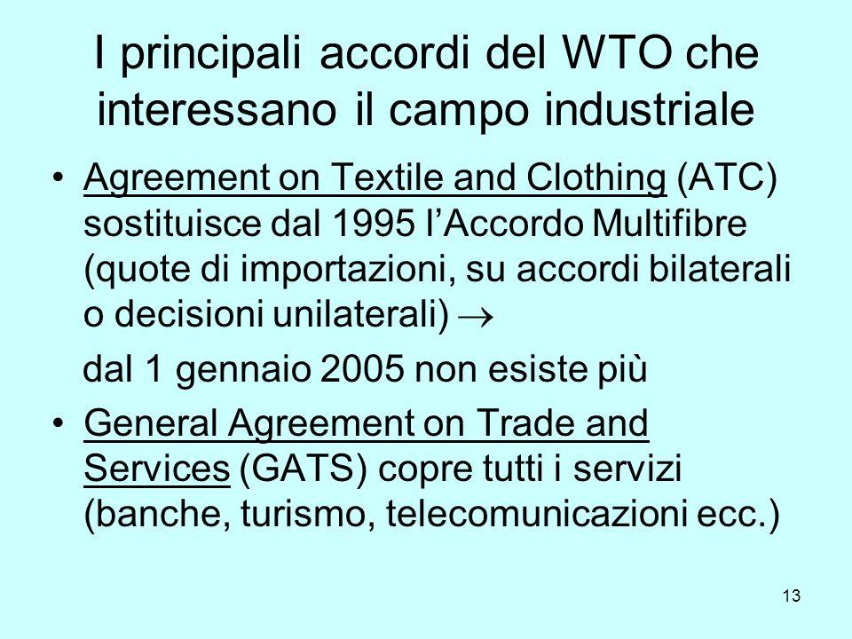 13 I principali accordi del WTO che interessano il campo industriale Agreement on Textile and Clothing (ATC) sostituisce dal 1995 lAccordo Multifibre (quote di importazioni, su accordi bilaterali o decisioni unilaterali) dal 1 gennaio 2005 non esiste più General Agreement on Trade and Services (GATS) copre tutti i servizi (banche, turismo, telecomunicazioni ecc.)