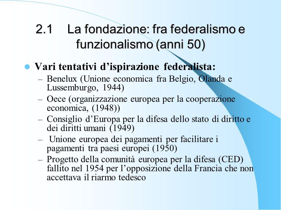 2.1 La fondazione: fra federalismo e funzionalismo (anni 50) Vari tentativi dispirazione federalista: – Benelux (Unione economica fra Belgio, Olanda e
