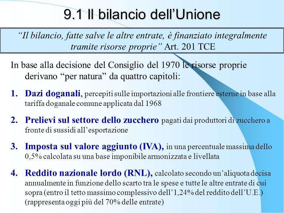 9.1 Il bilancio dellUnione In base alla decisione del Consiglio del 1970 le risorse proprie derivano per natura da quattro capitoli: 1.Dazi doganali,