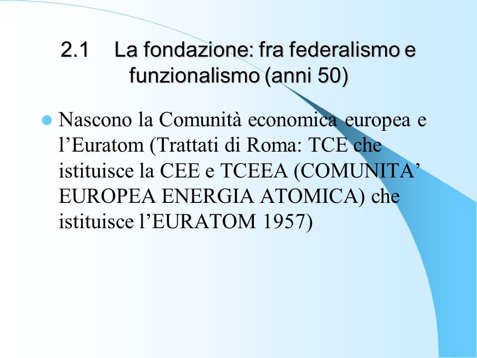 2.1 La fondazione: fra federalismo e funzionalismo (anni 50) Nascono la Comunità economica europea e lEuratom (Trattati di Roma: TCE che istituisce la