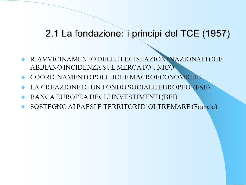 2.1 La fondazione: i principi del TCE (1957) RIAVVICINAMENTO DELLE LEGISLAZIONI NAZIONALI CHE ABBIANO INCIDENZA SUL MERCATO UNICO COORDINAMENTO POLITI