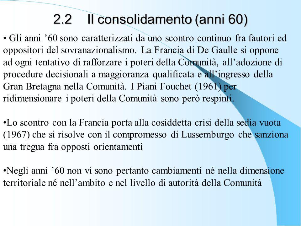2.2 Il consolidamento (anni 60) Gli anni 60 sono caratterizzati da uno scontro continuo fra fautori ed oppositori del sovranazionalismo. La Francia di