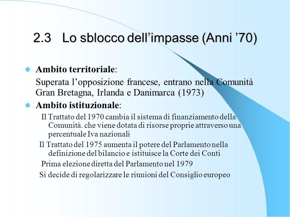 2.3Lo sblocco dellimpasse (Anni 70) Ambito territoriale: Superata lopposizione francese, entrano nella Comunità Gran Bretagna, Irlanda e Danimarca (19