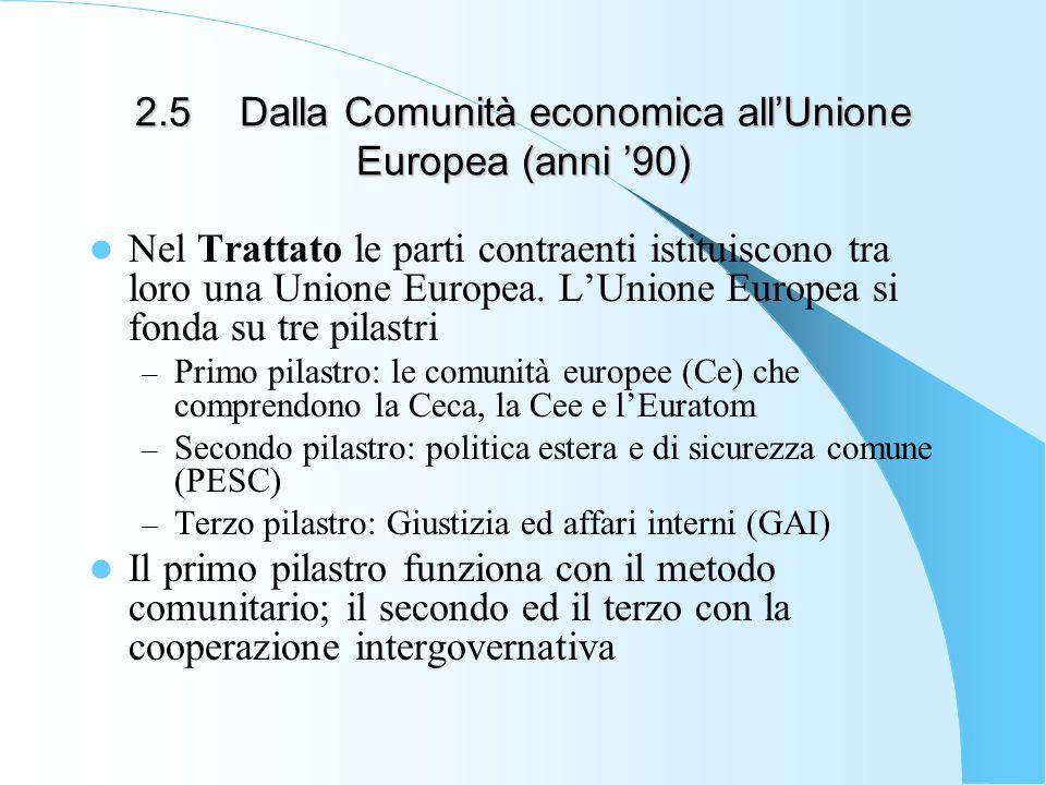 2.5Dalla Comunità economica allUnione Europea (anni 90) Nel Trattato le parti contraenti istituiscono tra loro una Unione Europea. LUnione Europea si