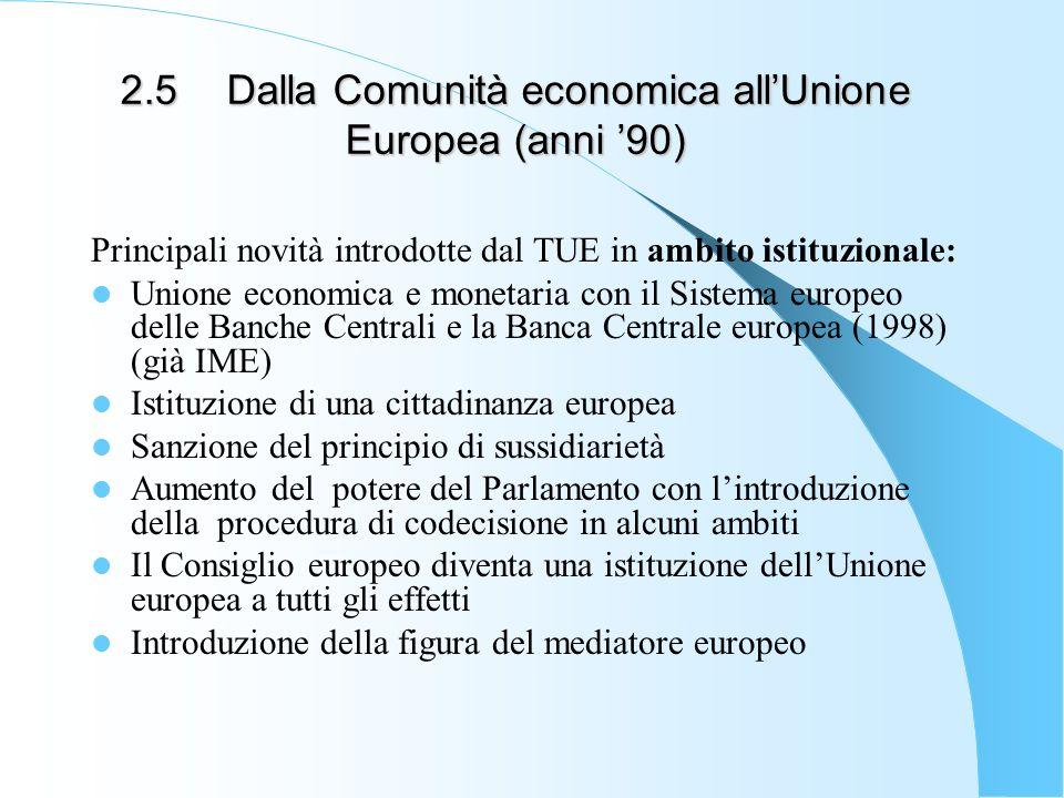 2.5Dalla Comunità economica allUnione Europea (anni 90) Principali novità introdotte dal TUE in ambito istituzionale: Unione economica e monetaria con