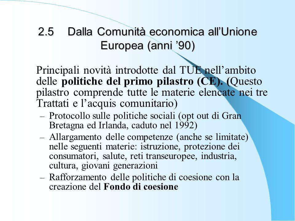 2.5Dalla Comunità economica allUnione Europea (anni 90) Principali novità introdotte dal TUE nellambito delle politiche del primo pilastro (CE). (Ques